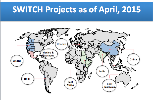 SWITCH Project locations: April 2015